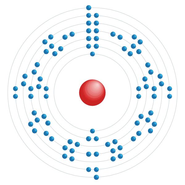 rádio Diagrama de configuração eletrônica