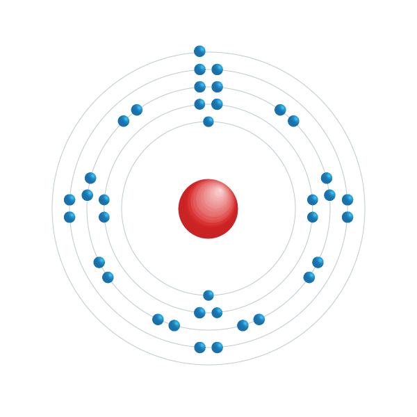 rubídio Diagrama de configuração eletrônica