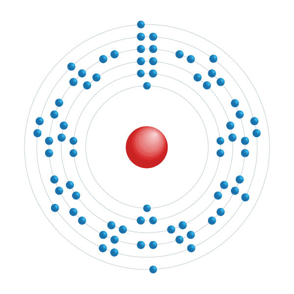 rênio Diagrama de configuração eletrônica