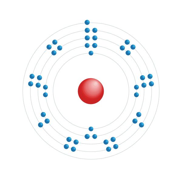 ródio Diagrama de configuração eletrônica