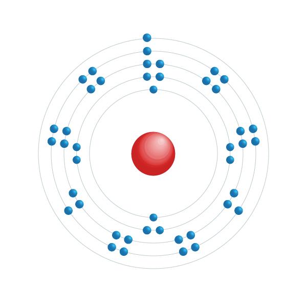 rutênio Diagrama de configuração eletrônica