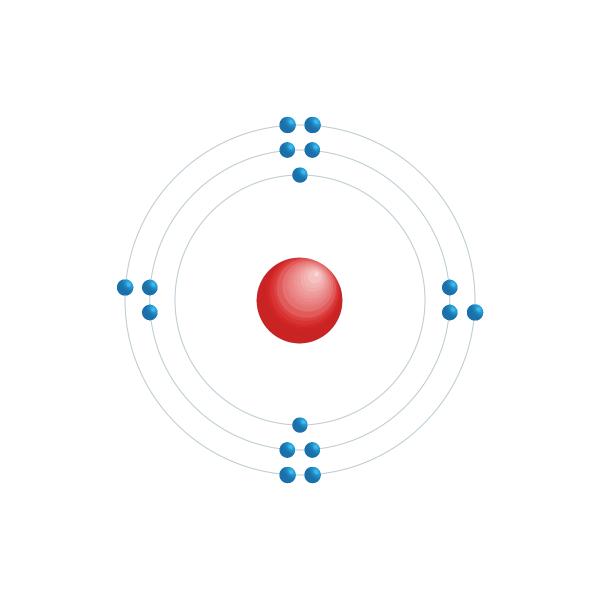 enxofre Diagrama de configuração eletrônica