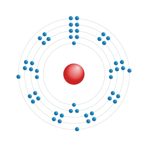 antimônio Diagrama de configuração eletrônica