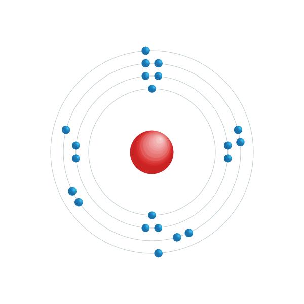 escândio Diagrama de configuração eletrônica
