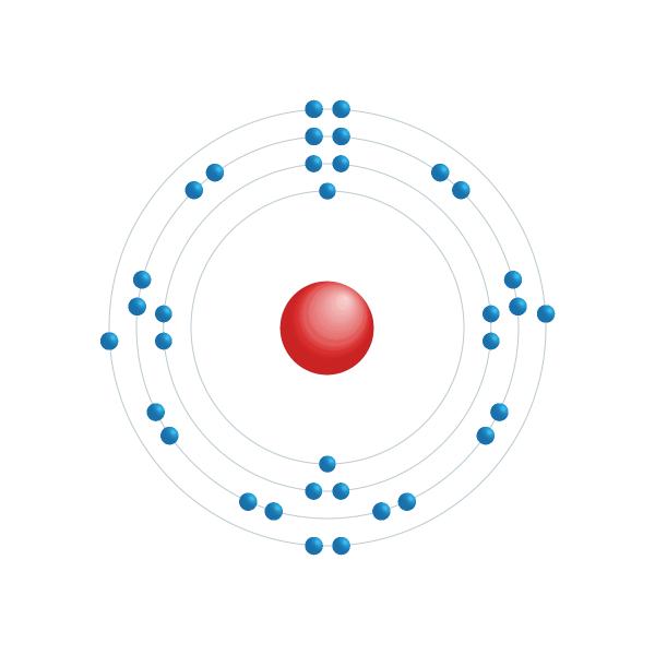 selênio Diagrama de configuração eletrônica