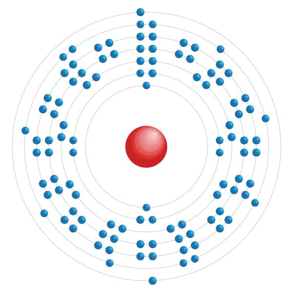 seaborgium Diagrama de configuração eletrônica