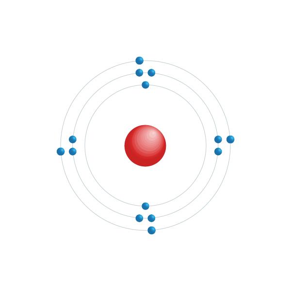 silício Diagrama de configuração eletrônica