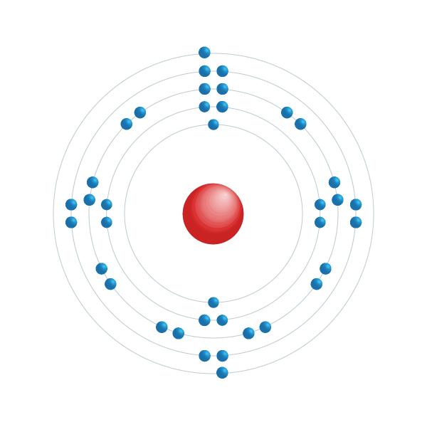 estrôncio Diagrama de configuração eletrônica