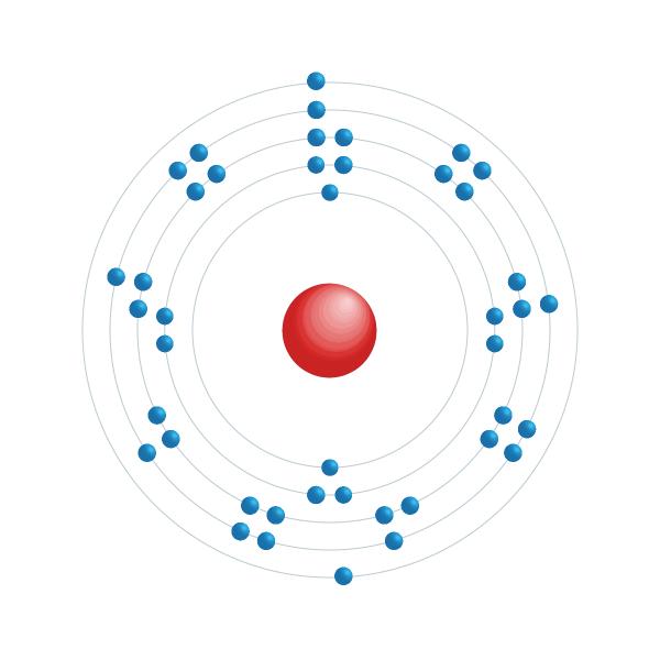 tecnécio Diagrama de configuração eletrônica