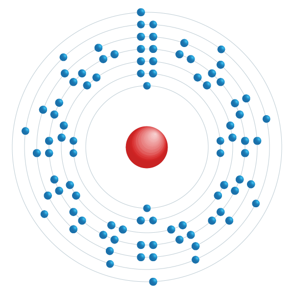 tório Diagrama de configuração eletrônica