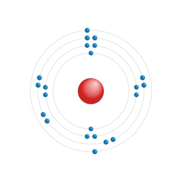 titânio Diagrama de configuração eletrônica