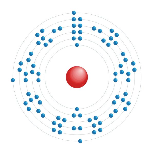 tálio Diagrama de configuração eletrônica