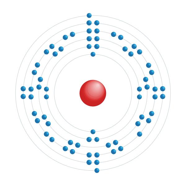 túlio Diagrama de configuração eletrônica