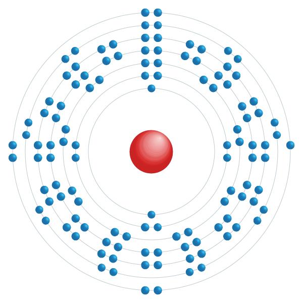 Tennesse Diagrama de configuração eletrônica