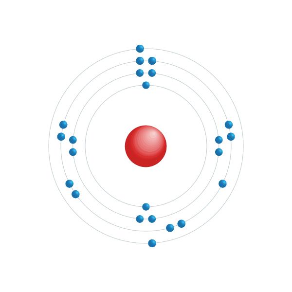 vanádio Diagrama de configuração eletrônica