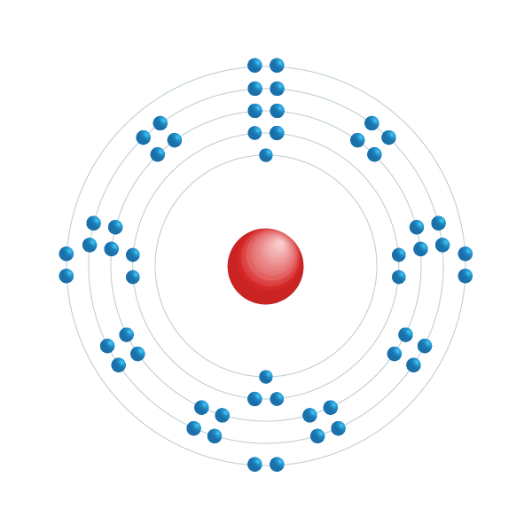 xênon Diagrama de configuração eletrônica