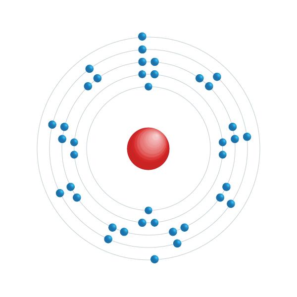 ítrio Diagrama de configuração eletrônica