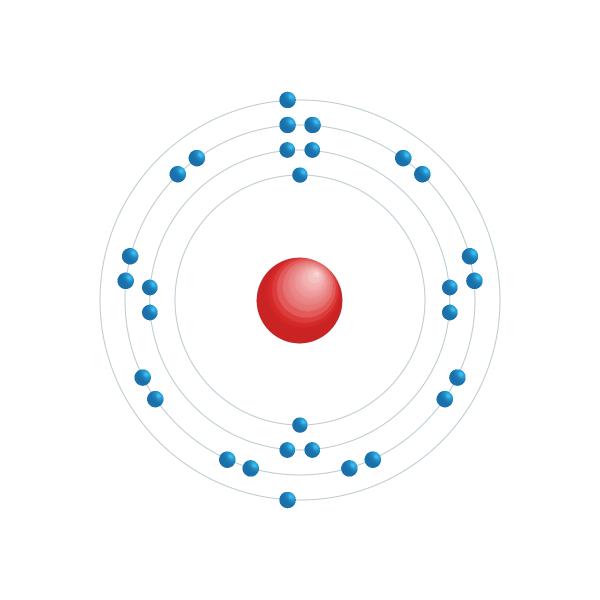 zinco Diagrama de configuração eletrônica