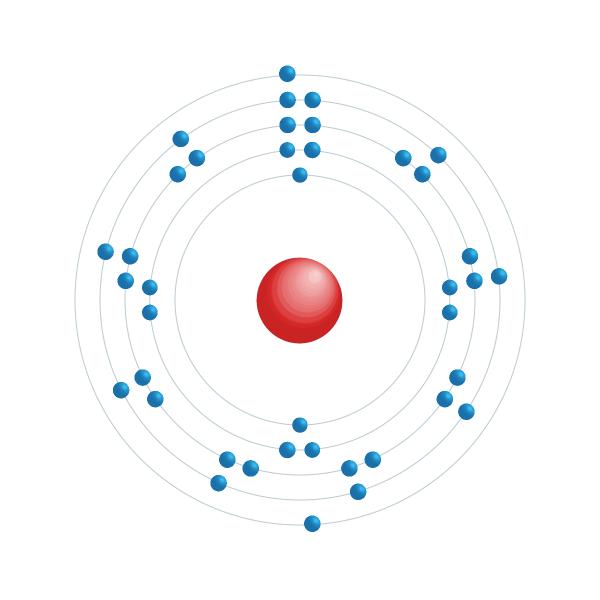 zircônio Diagrama de configuração eletrônica